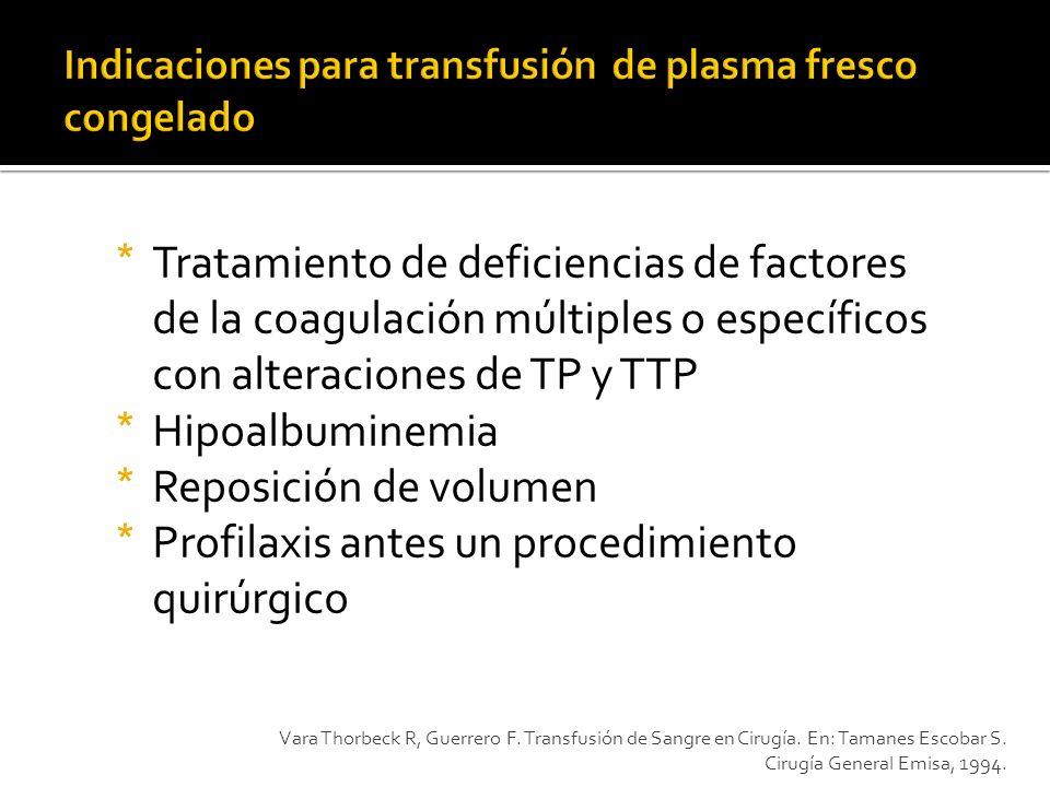 Indicaciones para transfusión de plasma fresco congelado