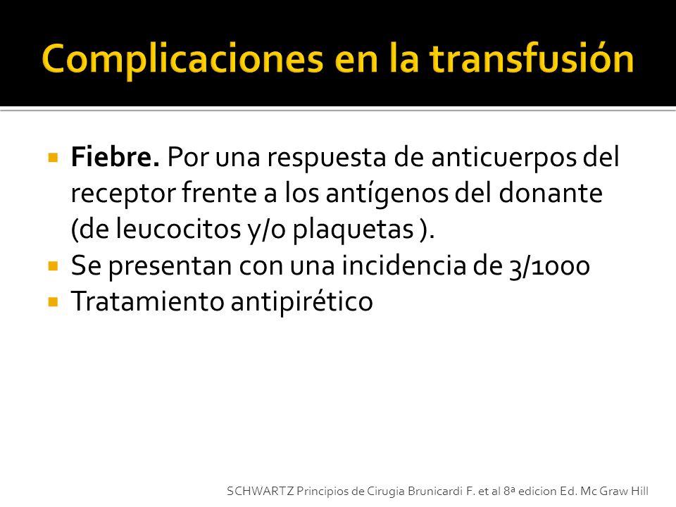 Complicaciones en la transfusión
