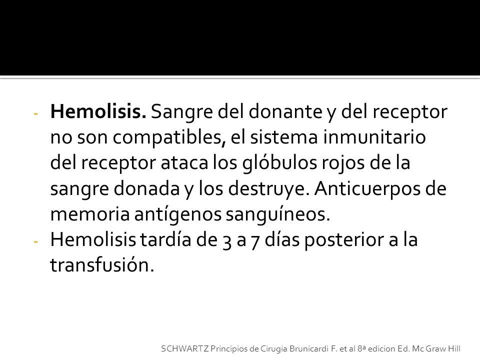 Hemolisis tardía de 3 a 7 días posterior a la transfusión.
