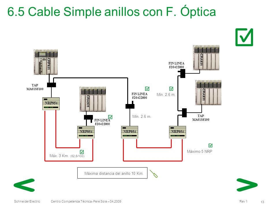 6.5 Cable Simple anillos con F. Óptica