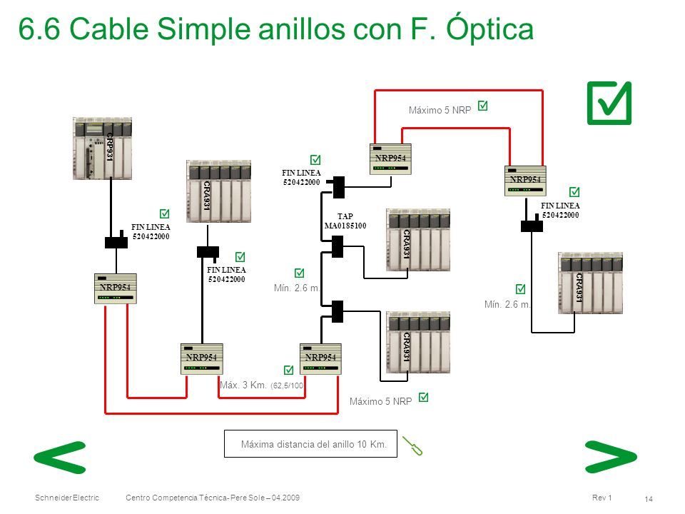 6.6 Cable Simple anillos con F. Óptica