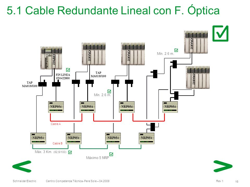 5.1 Cable Redundante Lineal con F. Óptica