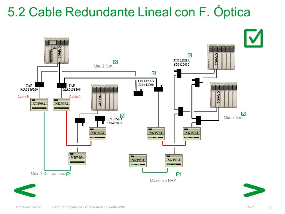 5.2 Cable Redundante Lineal con F. Óptica