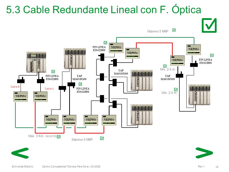 5.3 Cable Redundante Lineal con F. Óptica
