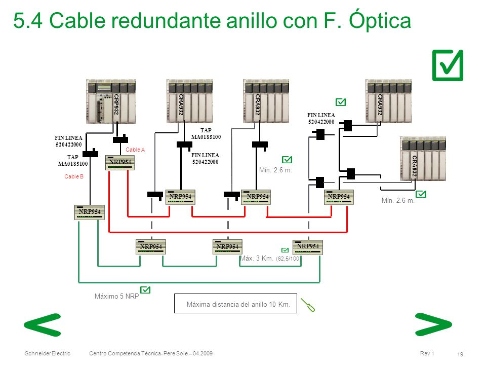 5.4 Cable redundante anillo con F. Óptica