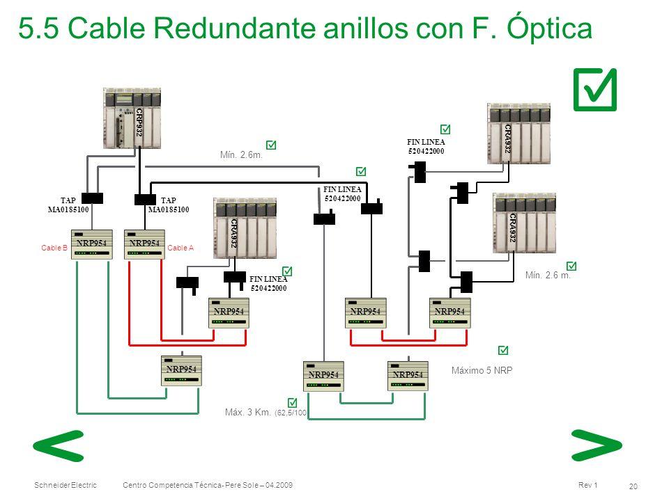 5.5 Cable Redundante anillos con F. Óptica
