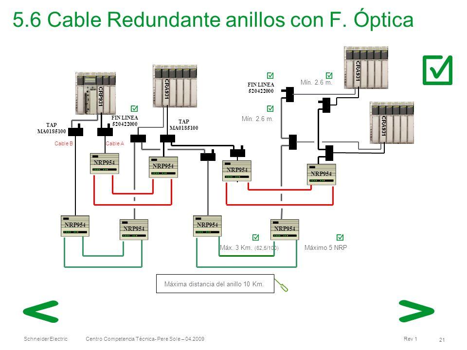 5.6 Cable Redundante anillos con F. Óptica