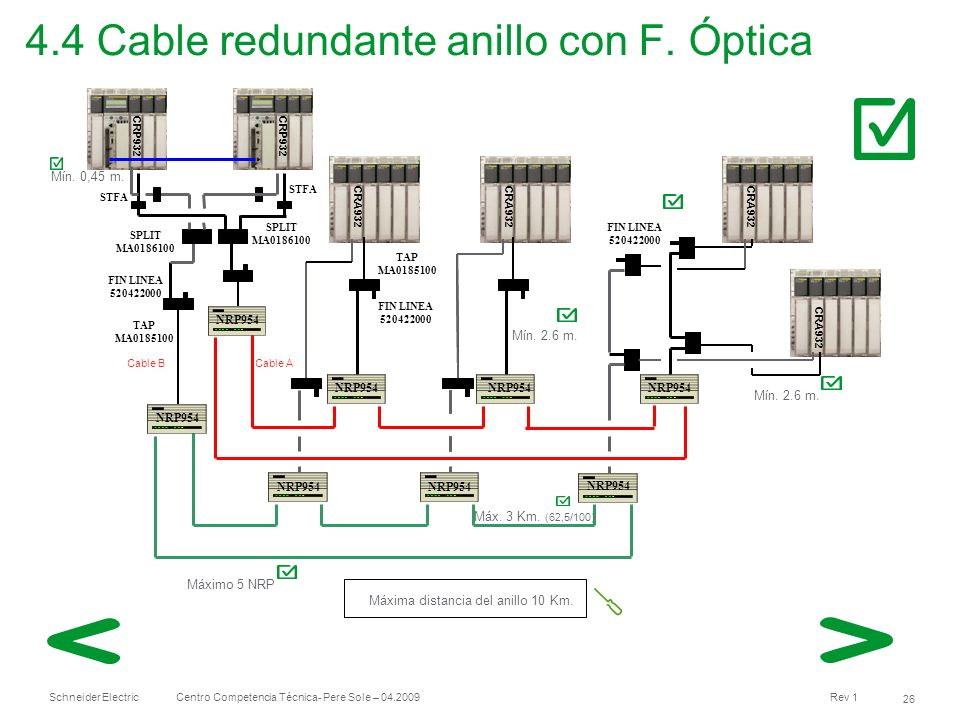 4.4 Cable redundante anillo con F. Óptica