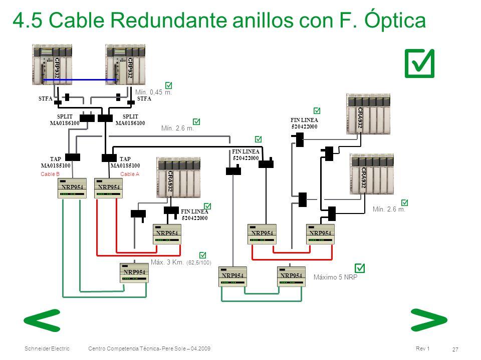 4.5 Cable Redundante anillos con F. Óptica