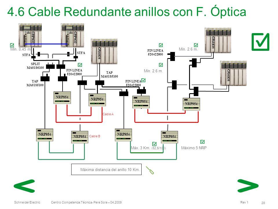 4.6 Cable Redundante anillos con F. Óptica