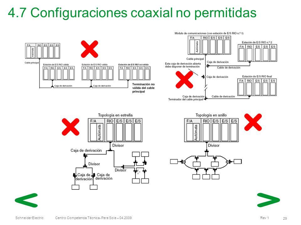 4.7 Configuraciones coaxial no permitidas