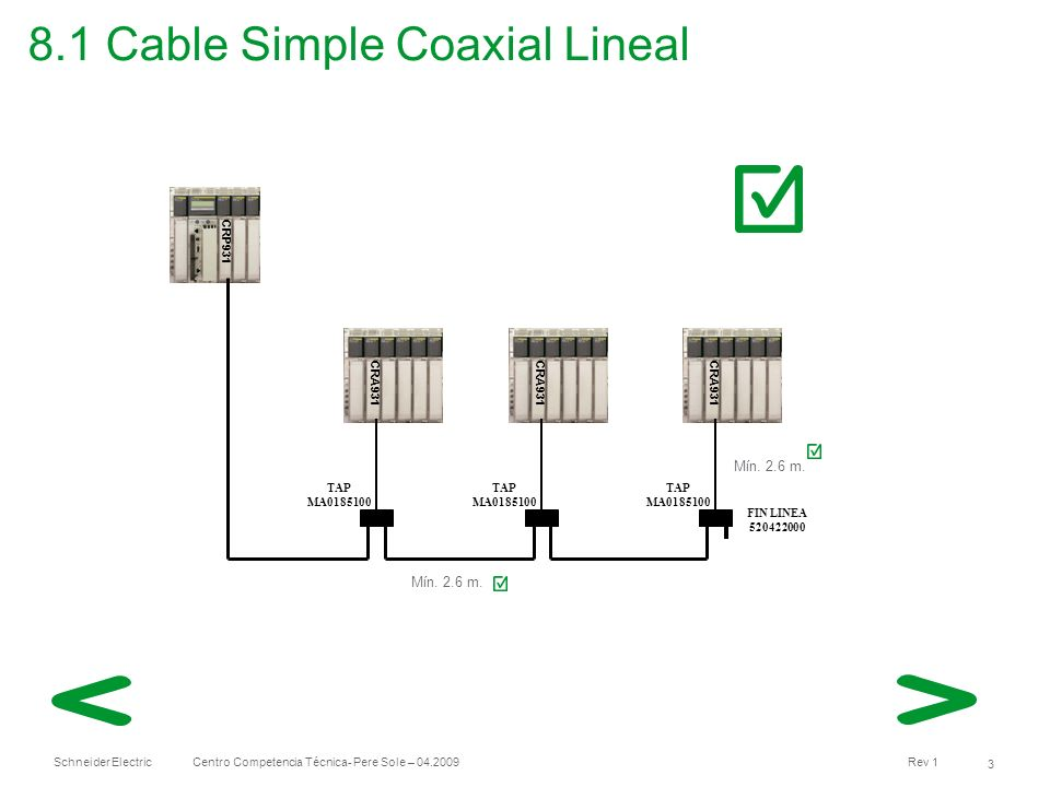 8.1 Cable Simple Coaxial Lineal