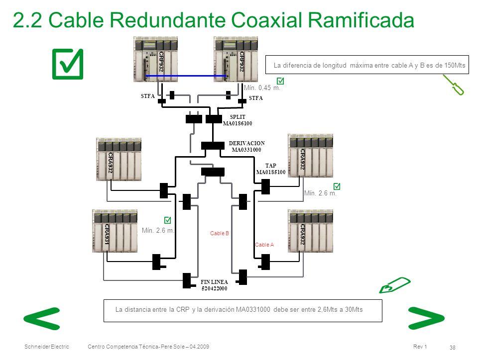 2.2 Cable Redundante Coaxial Ramificada