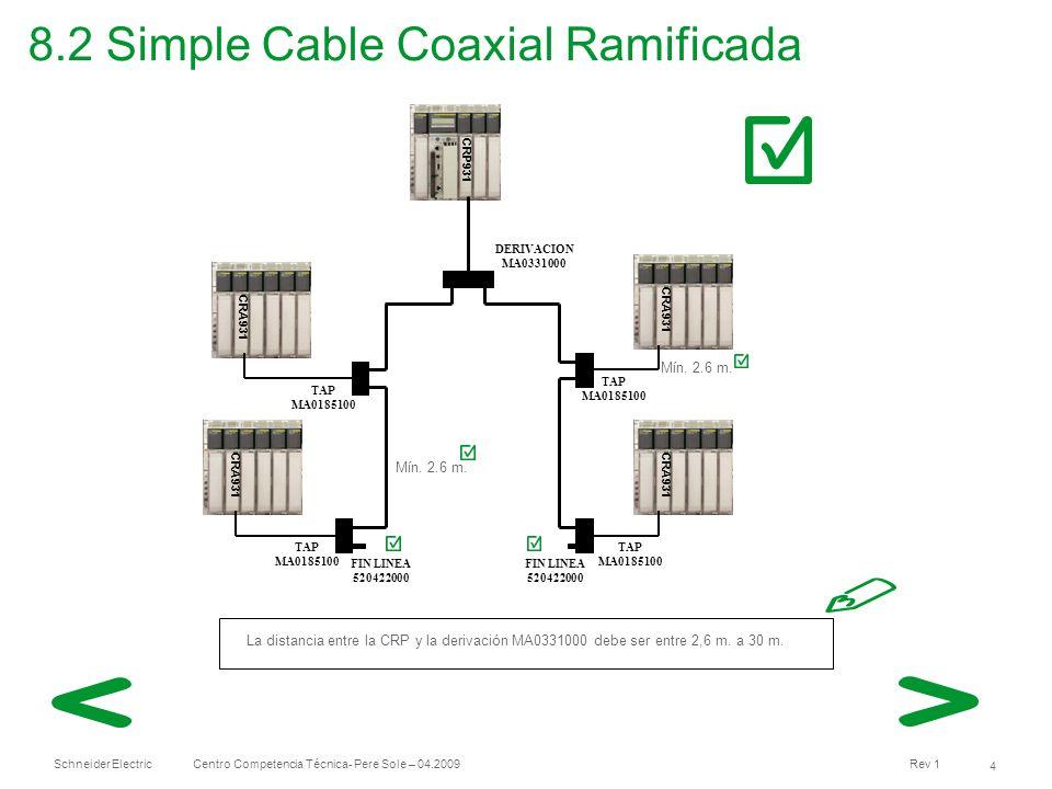 8.2 Simple Cable Coaxial Ramificada