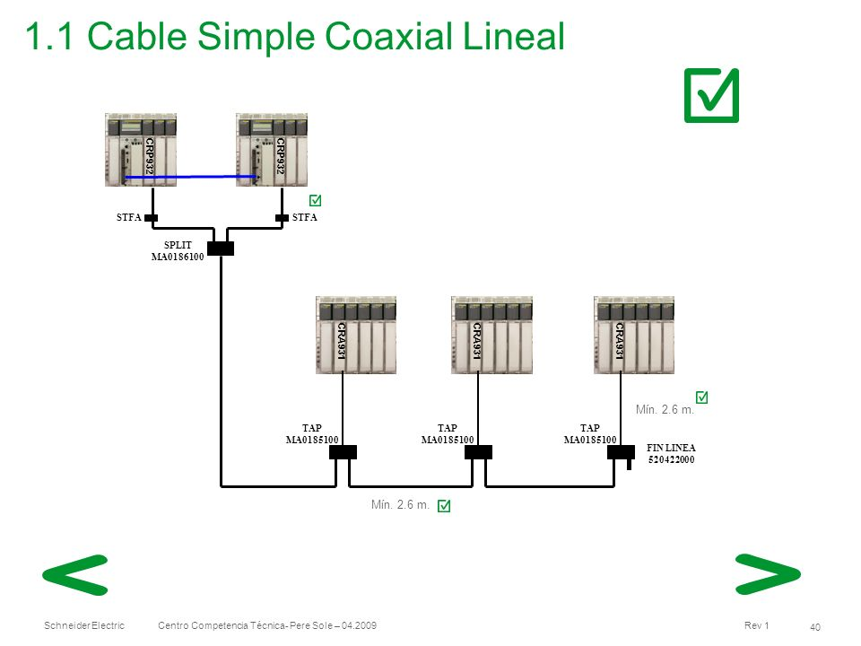 1.1 Cable Simple Coaxial Lineal