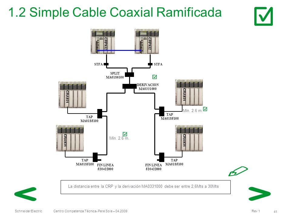 1.2 Simple Cable Coaxial Ramificada