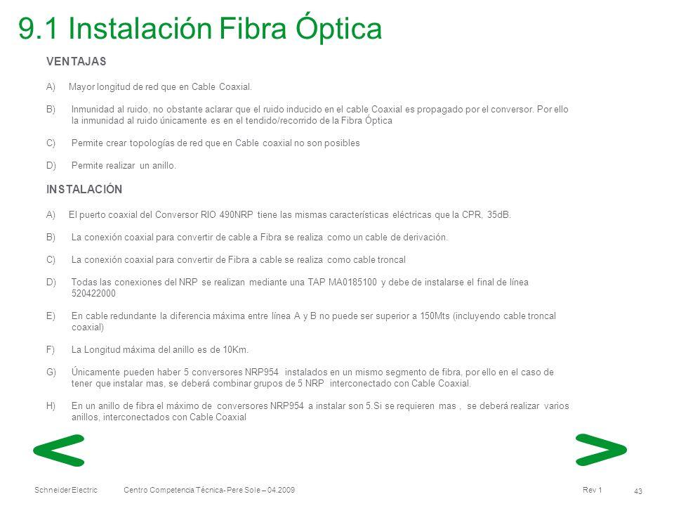 9.1 Instalación Fibra Óptica