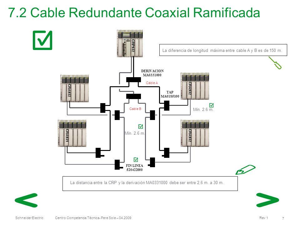 7.2 Cable Redundante Coaxial Ramificada
