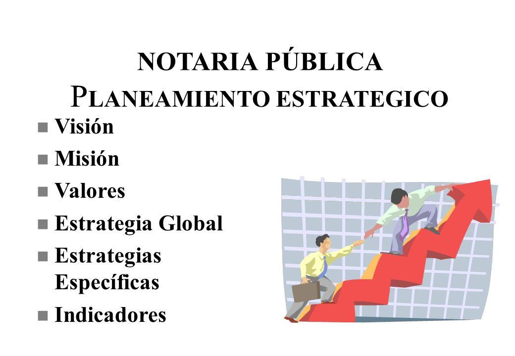 NOTARIA PÚBLICA PLANEAMIENTO ESTRATEGICO