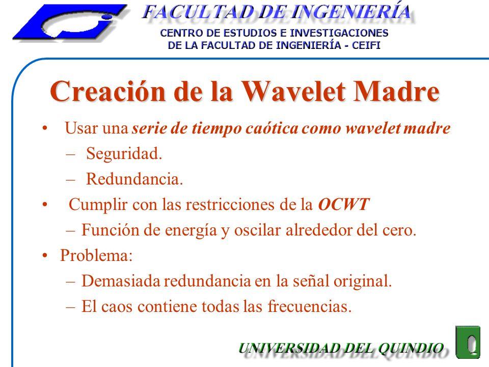 Creación de la Wavelet Madre