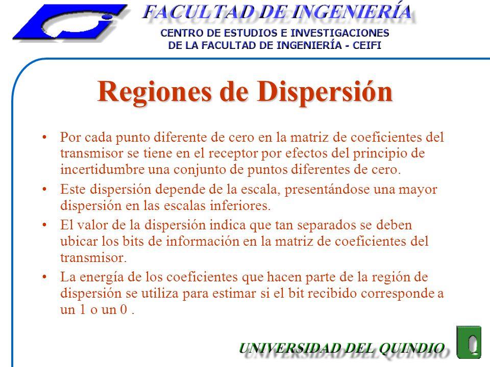 Regiones de Dispersión