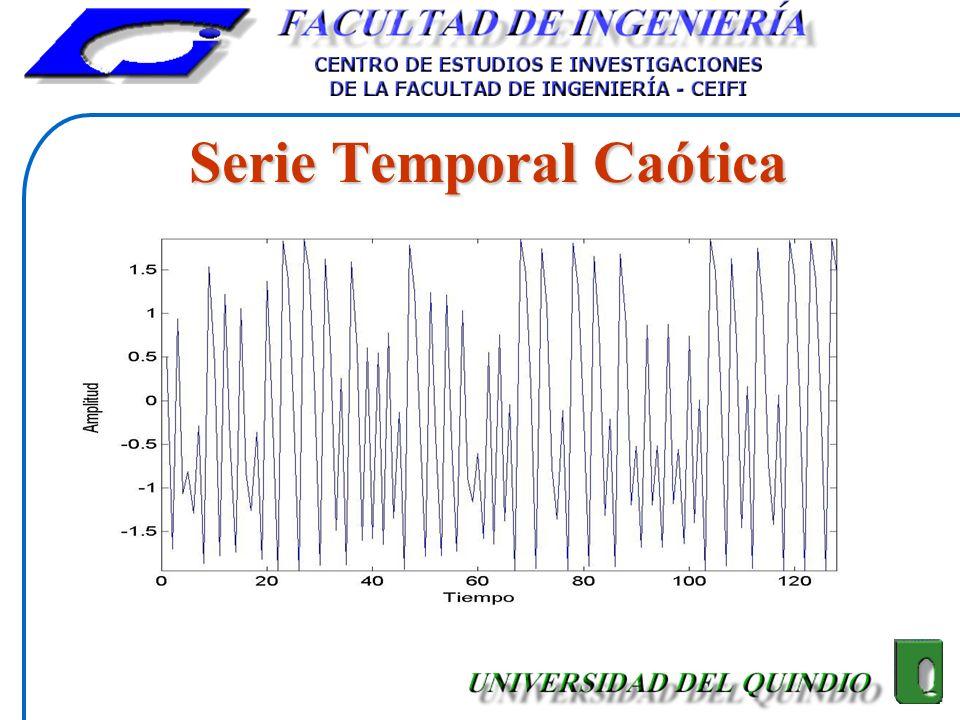 Serie Temporal Caótica