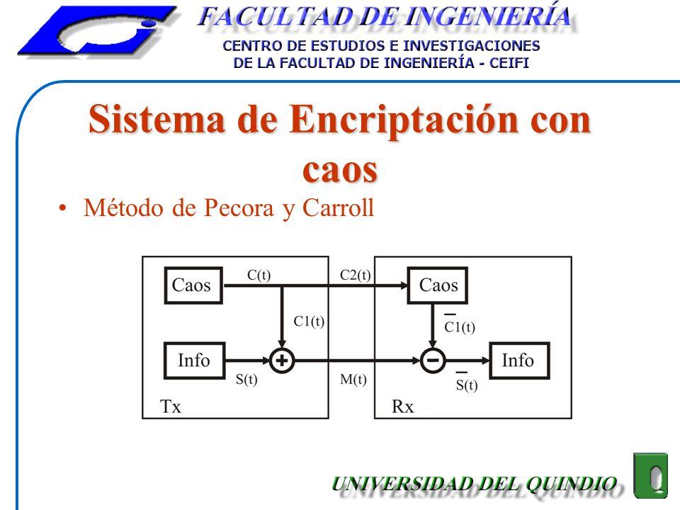 Sistema de Encriptación con caos