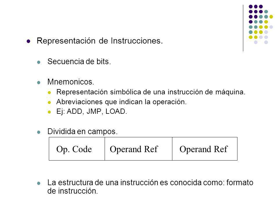 Op. Code Operand Ref Operand Ref Representación de Instrucciones.