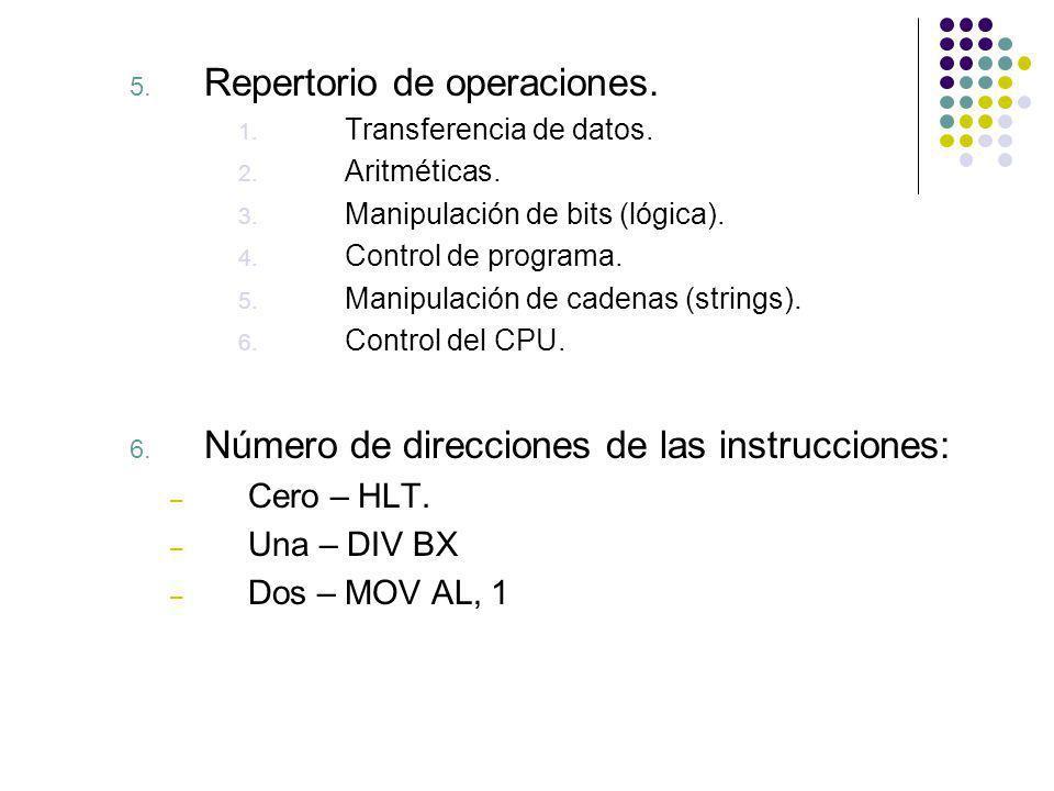 Repertorio de operaciones.
