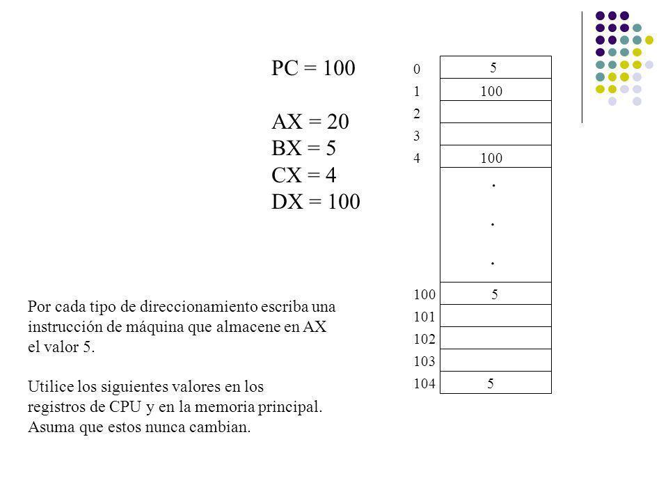 PC = 100AX = 20. BX = 5. CX = 4. DX = 100. 1. 2. 3. 4. 100. 101. 102. 103. 104. 5. . Por cada tipo de direccionamiento escriba una.