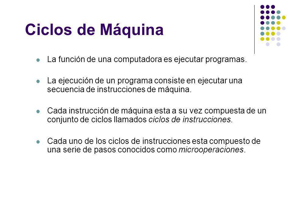 Ciclos de Máquina La función de una computadora es ejecutar programas.