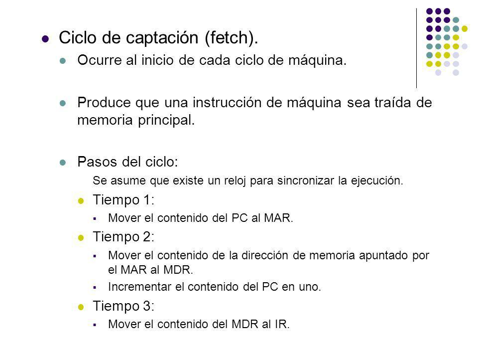Ciclo de captación (fetch).