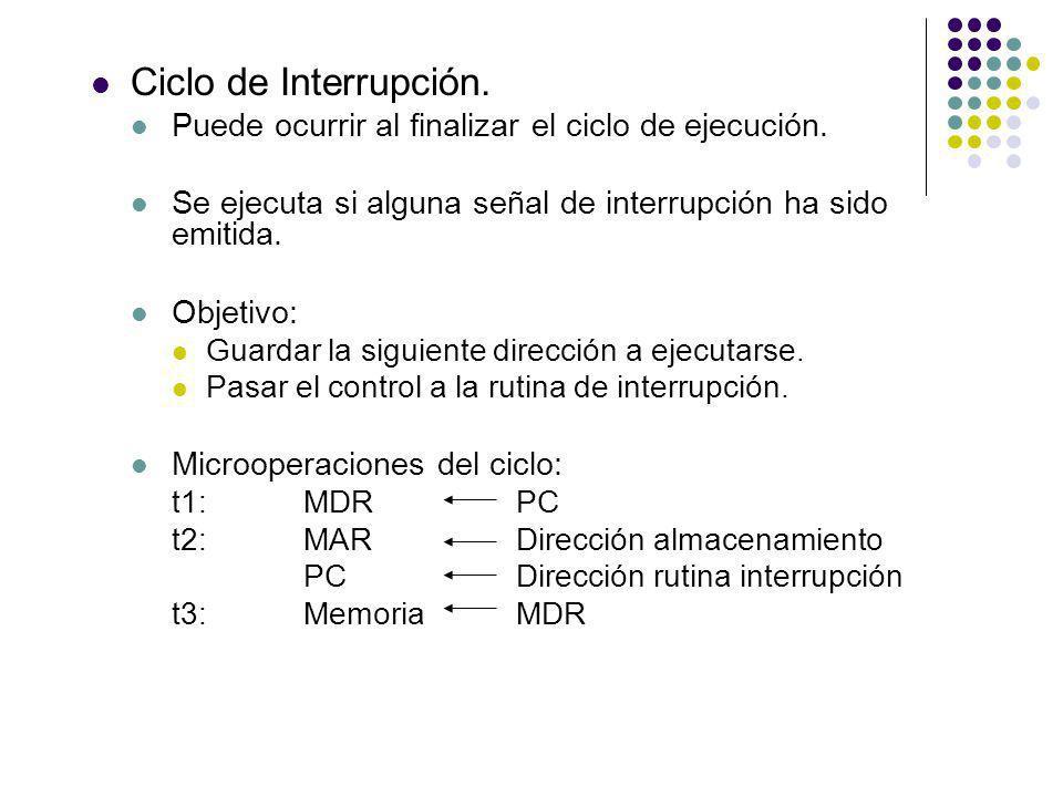 Ciclo de Interrupción. Puede ocurrir al finalizar el ciclo de ejecución. Se ejecuta si alguna señal de interrupción ha sido emitida.