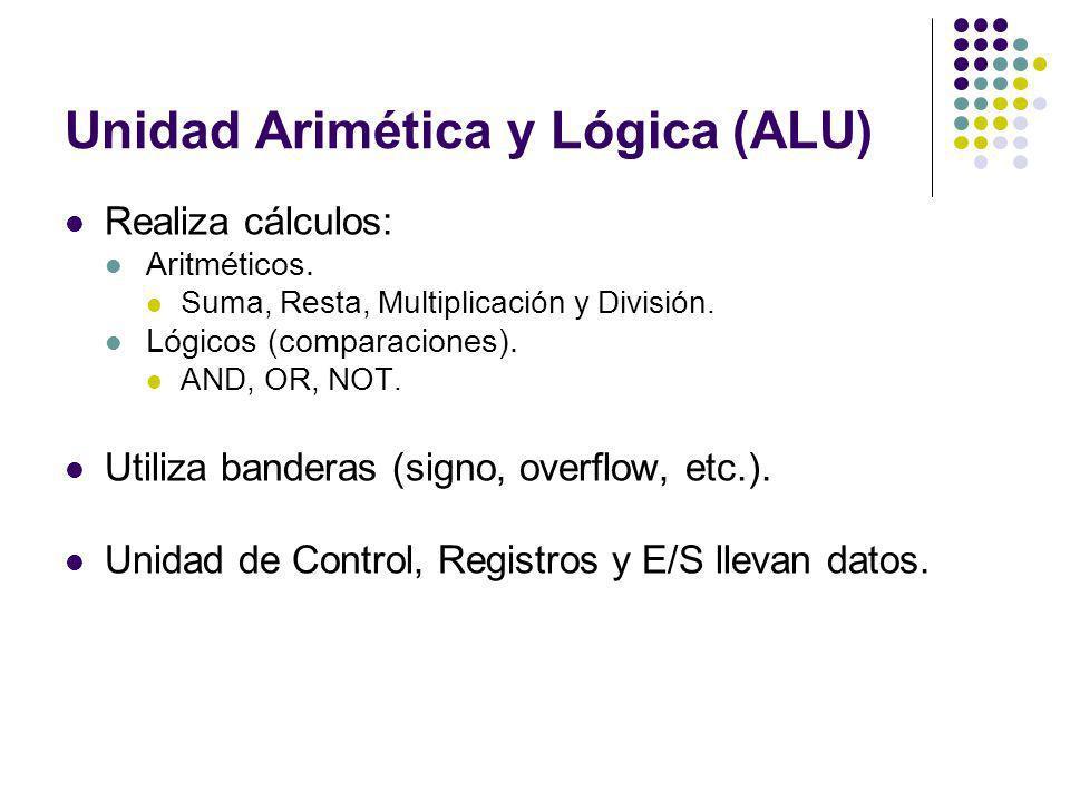 Unidad Arimética y Lógica (ALU)