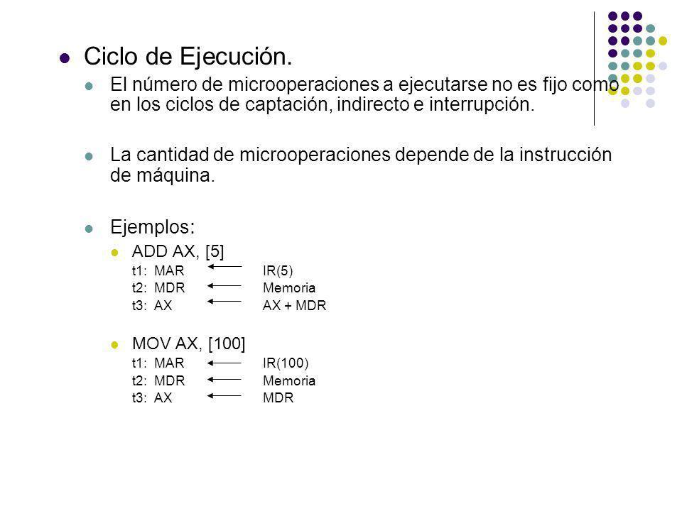 Ciclo de Ejecución. El número de microoperaciones a ejecutarse no es fijo como en los ciclos de captación, indirecto e interrupción.