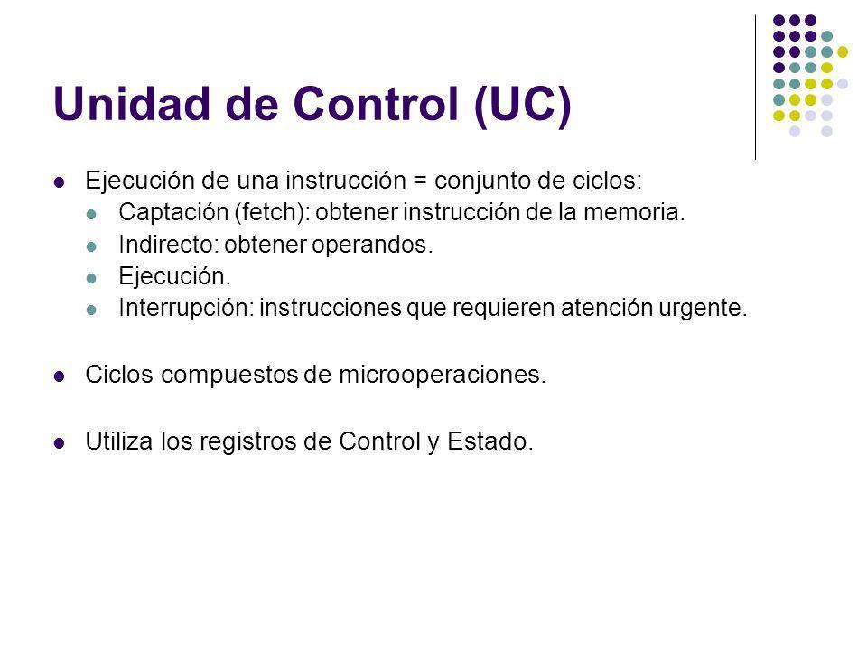 Unidad de Control (UC) Ejecución de una instrucción = conjunto de ciclos: Captación (fetch): obtener instrucción de la memoria.