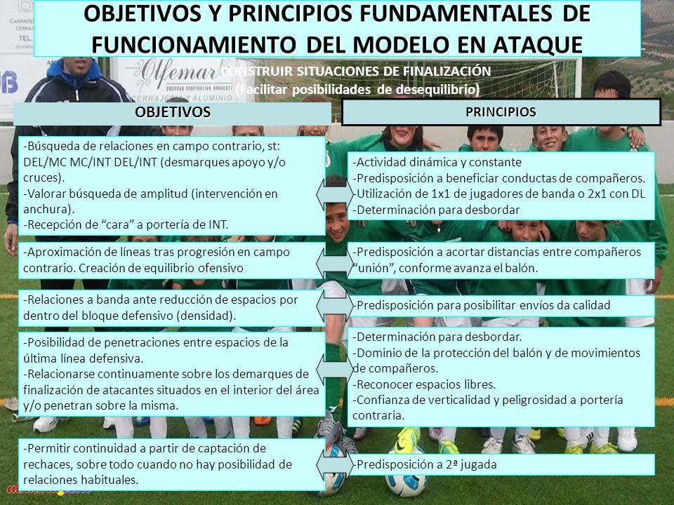 OBJETIVOS Y PRINCIPIOS FUNDAMENTALES DE FUNCIONAMIENTO DEL MODELO EN ATAQUE
