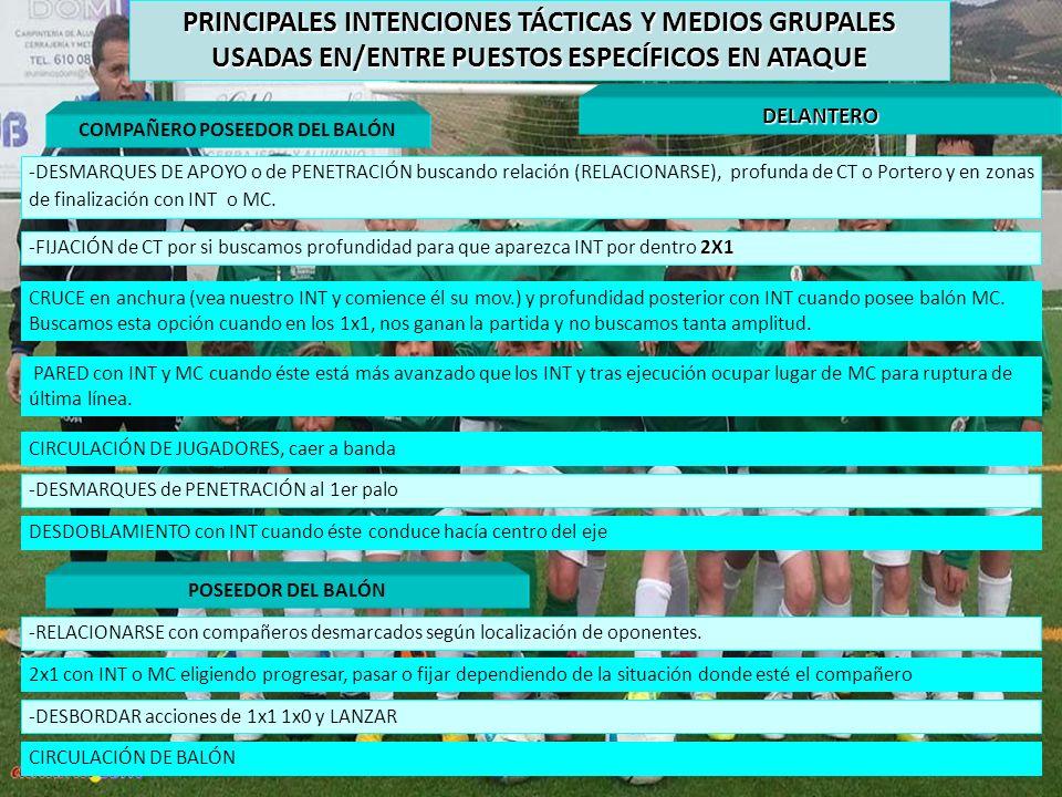 COMPAÑERO POSEEDOR DEL BALÓN