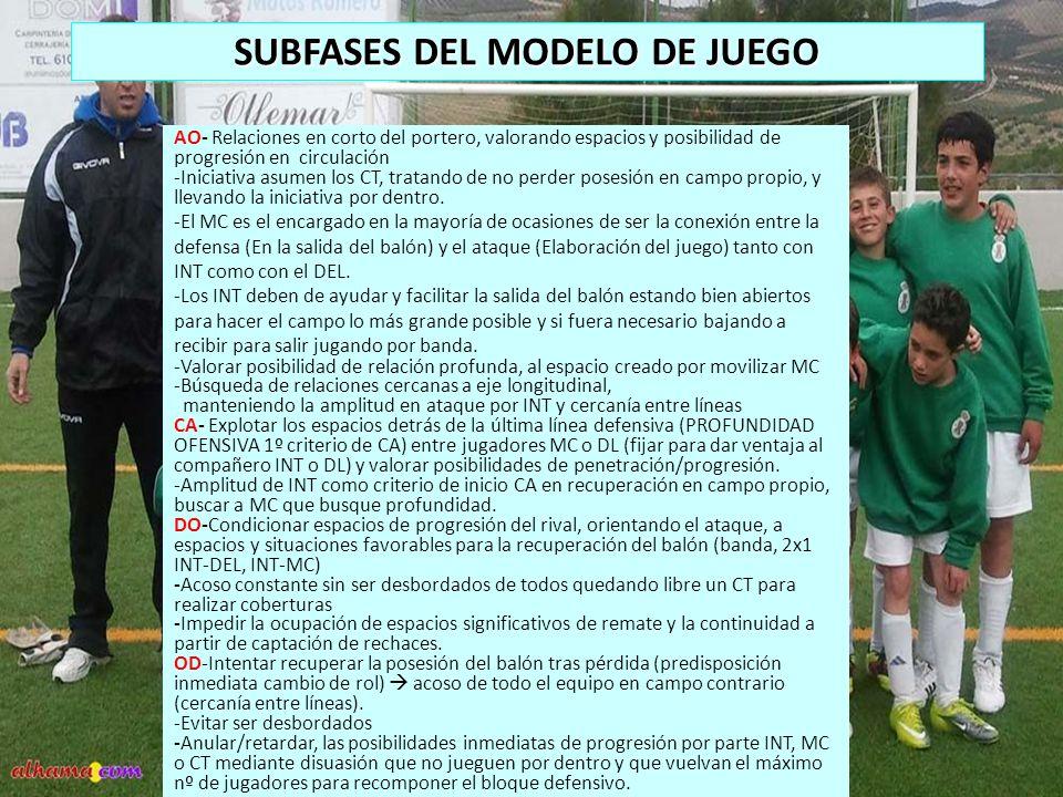 SUBFASES DEL MODELO DE JUEGO
