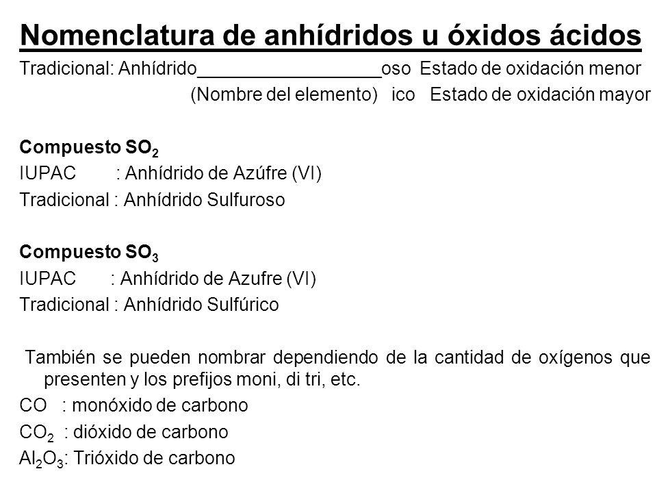 Nomenclatura de anhídridos u óxidos ácidos