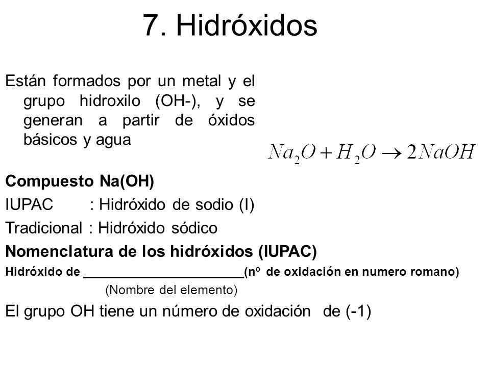 7. HidróxidosEstán formados por un metal y el grupo hidroxilo (OH-), y se generan a partir de óxidos básicos y agua.