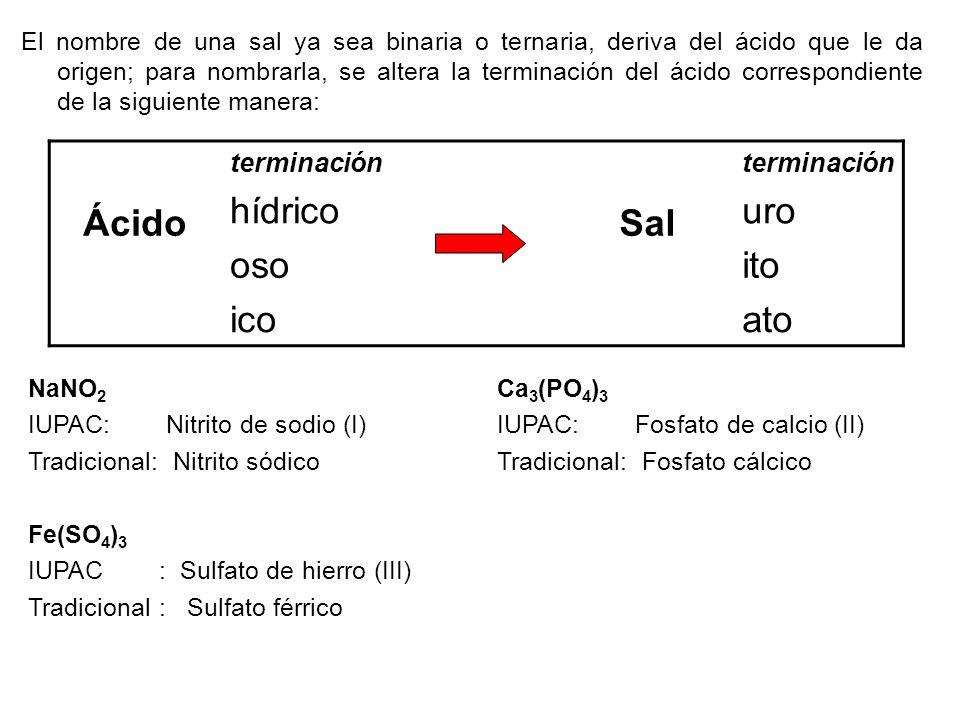 Ácido Sal hídrico uro oso ito ico ato terminación