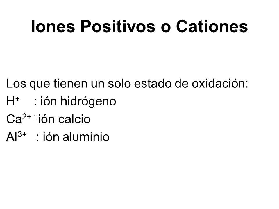 Iones Positivos o Cationes