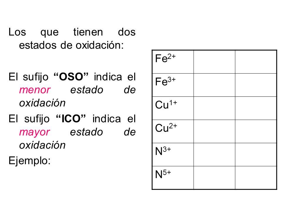 Los que tienen dos estados de oxidación: