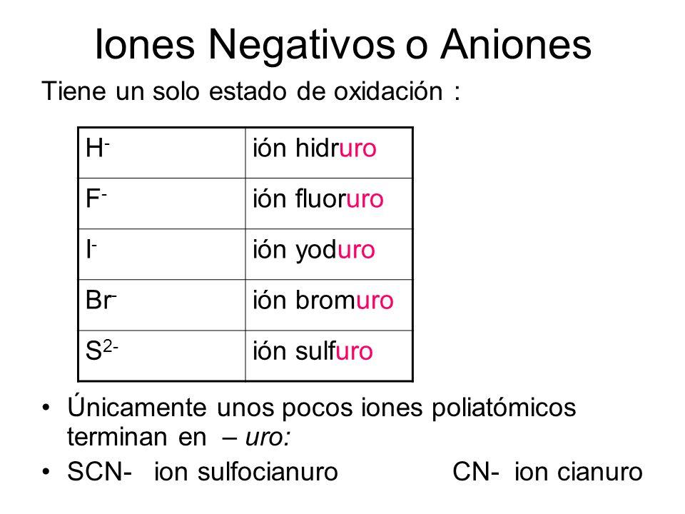 Iones Negativos o Aniones