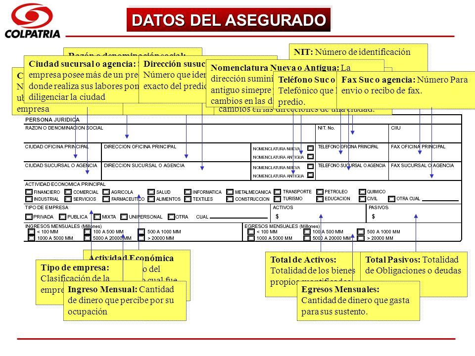 DATOS DEL ASEGURADO NIT: Número de identificación tributaria