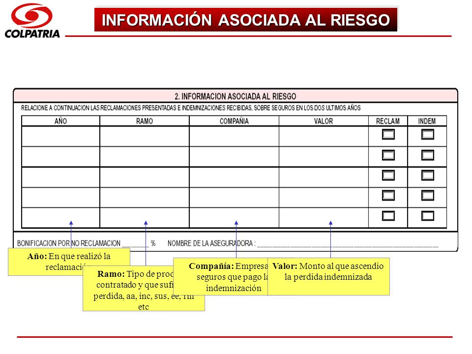 INFORMACIÓN ASOCIADA AL RIESGO