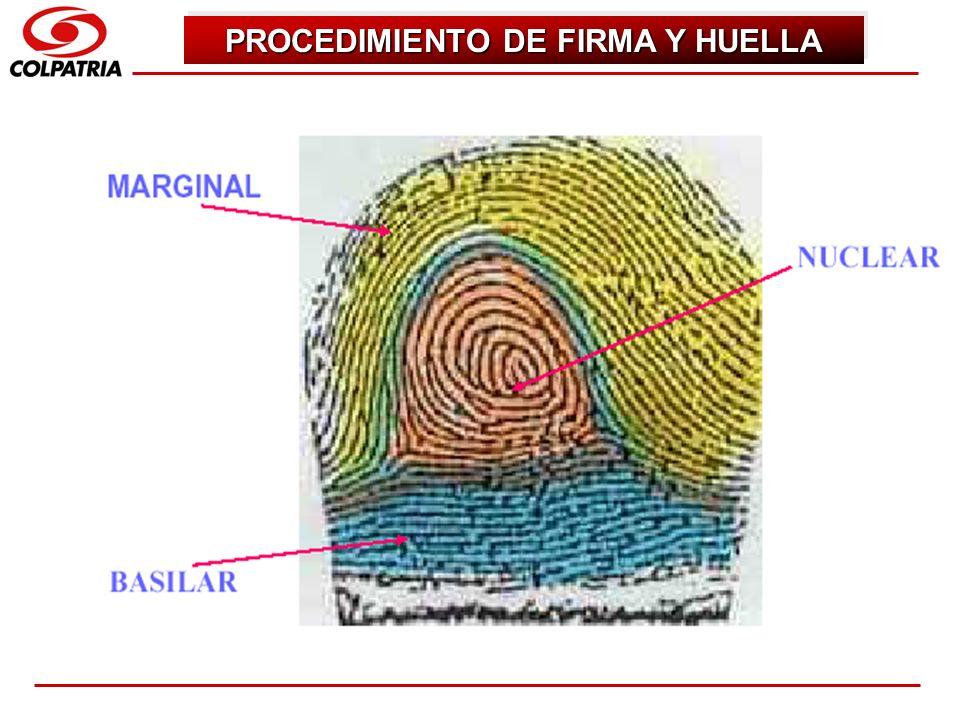 PROCEDIMIENTO DE FIRMA Y HUELLA