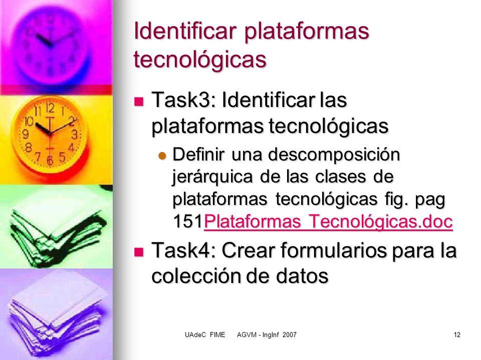 Identificar plataformas tecnológicas