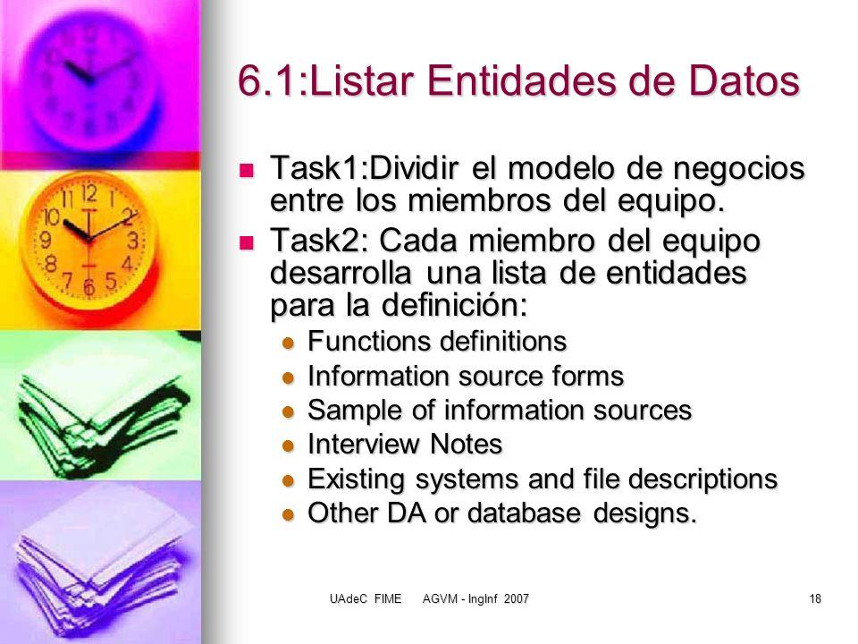 6.1:Listar Entidades de Datos